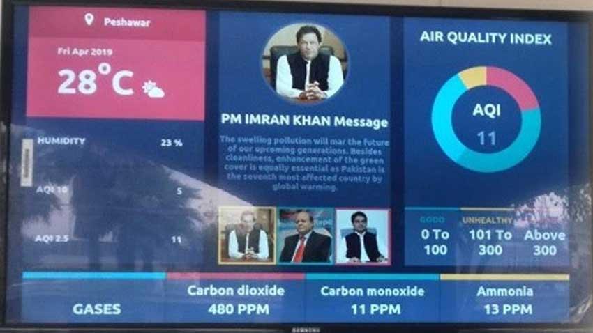 Air Quality Monitoring Gadget