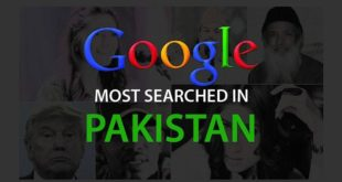 Google Most Searched